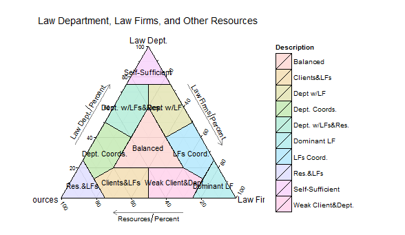 Shepard's diagram July 29 2014